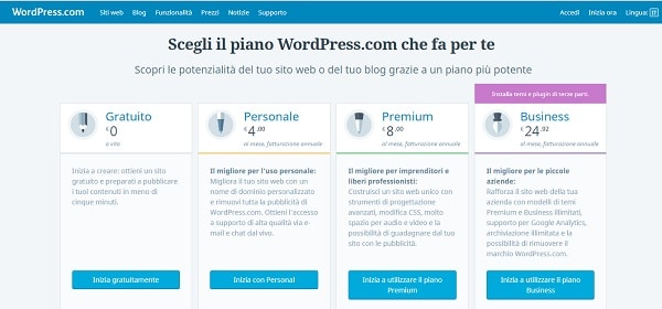 wordpress.com , prezzi