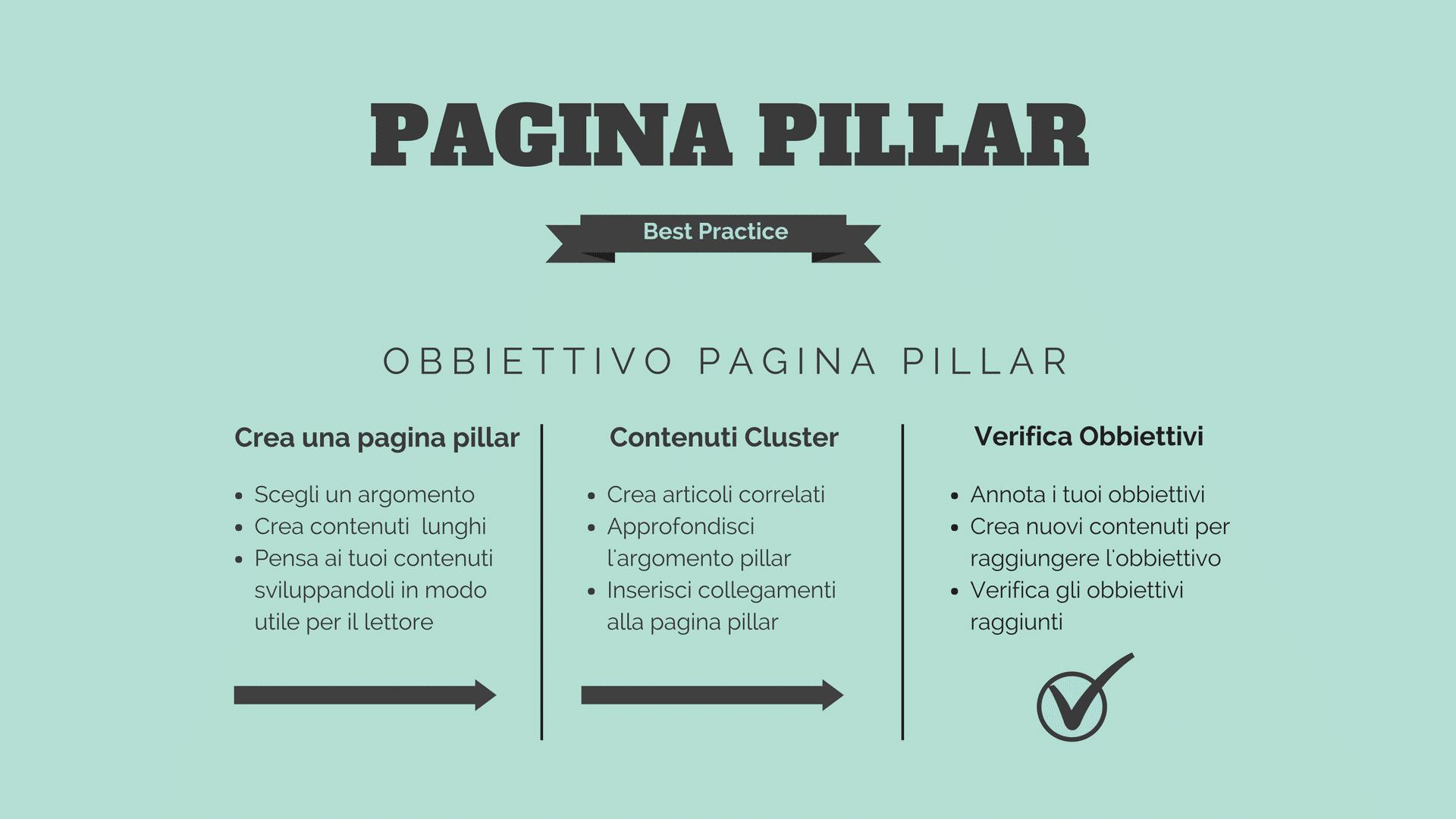 pagina pillar infografica